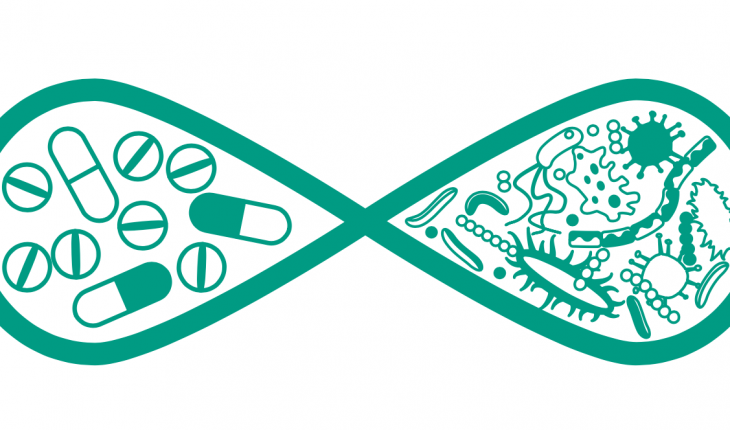 modernclinician_thedangerousdozen-12-superbugs_june2017